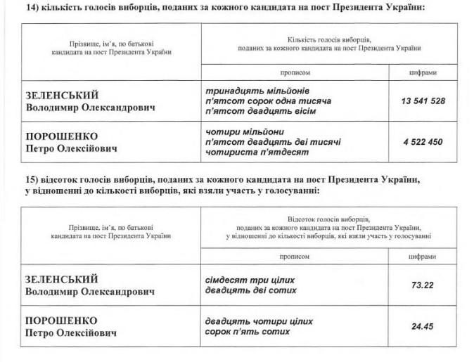 "Скріншот ""Голос України"""