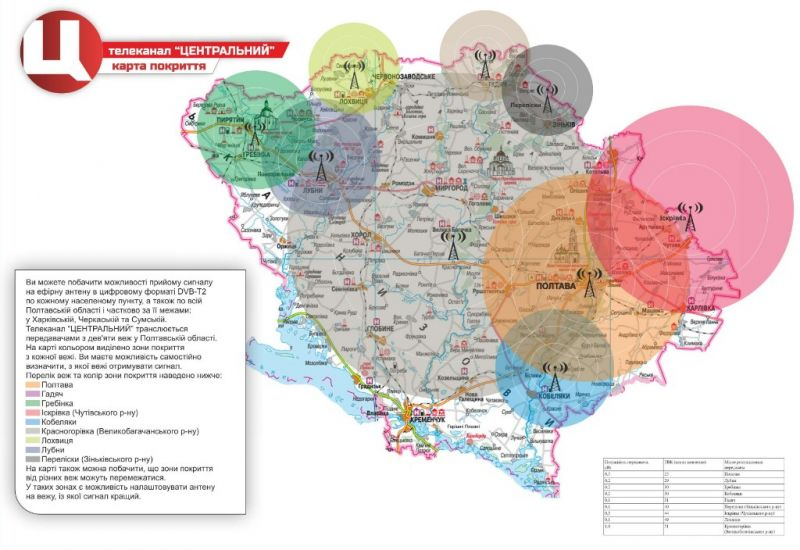 Покриття у Полтаві та Полтавській області