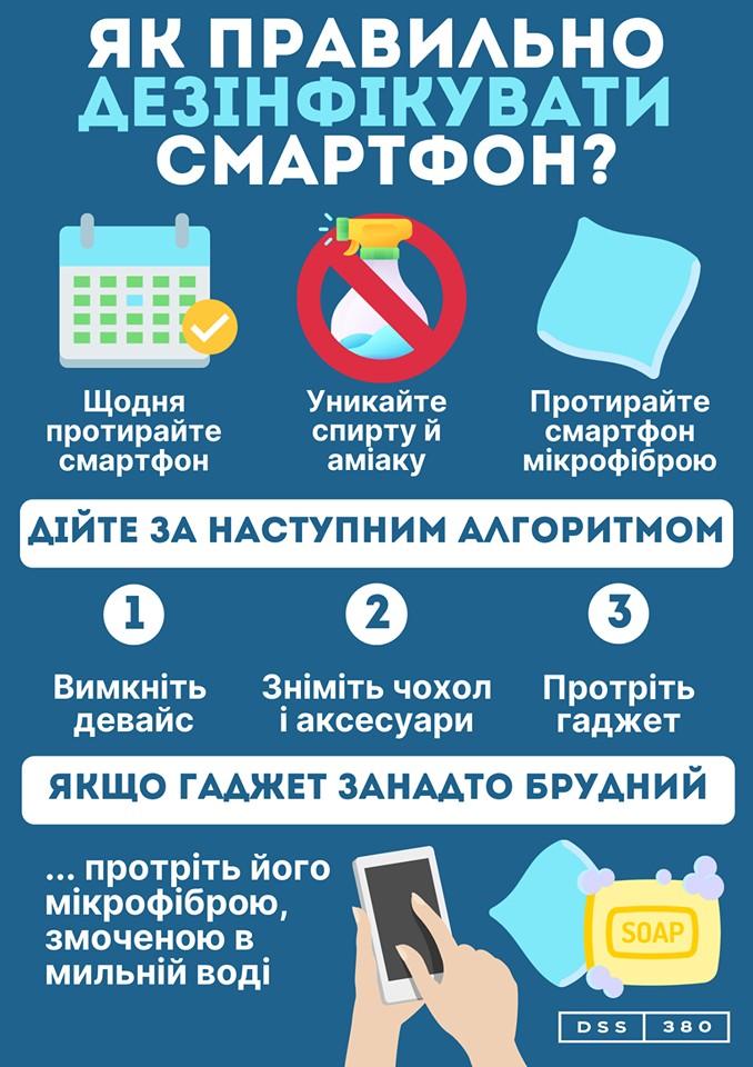 Профілактика коронавірусу: як правильно дезінфікувати смартфон ...